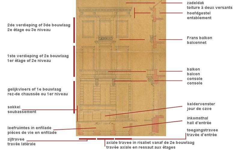 De belangrijkste onderdelen van een gevel met symmetrische compositie, Berckmansstraat 87, Sint-Gillis, GASG/Urb. 2912 (1875)