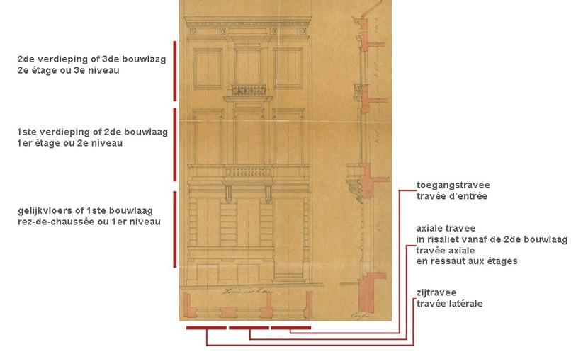 De belangrijkste kenmerken van een gevel, Berckmansstraat 87, Sint-Gillis, GASG/Urb. 2912 (1875)