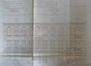 Rue Laneau 103-105, Continental Cigarette Company, élévation transformée© AVB/TP Laeken PV Reg. 166 (18.04.1916)