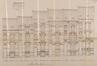 Rue Théodore Roosevelt 8 à 20, place Wappers 6-7 à 10-11 - rue Victor Lefèvre 1, rue Victor Lefèvre 3 à 13, élévations vers la rue Victor Lefèvre© ACS/Urb. 253-2 à 20 (1906)