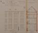 Rue Rubens 108, agrandissement du corps de classes, élévation et coupe© ACS/Urb. 238-108-110 (1922)
