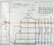 Chaussée de Waterloo 246 à 256, plan de situation, plan terrier et coupes, ACSG/Urb. 63 (1901)