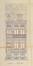 Avenue Alexandre Bertrand 44, élévation© ACF/Urb. 5242 (1910)