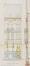 Rue des Alliés 254, élévation© ACF/Urb. 5731 (1911)