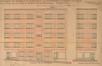 Avenue Victor Rousseau 2-6 – place Altitude Cent 32, élévation© ACF/Urb. 13369 (1937)