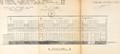 Avenue Everard 53, élévation de l'atelier de cordonnerie, ACF/Urb. 8998 (1926)