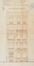 Boulevard Guillaume Van Haelen 94, élévation, ACF/Urb. 7991 (1923)