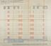 Guillaume Van Haelenlaan 126, opstand© GAV/DS 12282 (1933)