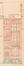 Victor Hugostraat 110, opstand van de pastorij, architecte Victor Moreau© GAS/DS 278-100 (1910)