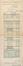 Élévation de la maison la plus ancienne (1914) située sur le territoire de Forest, no 135-137© ACF/Urb. 6619 (1914)