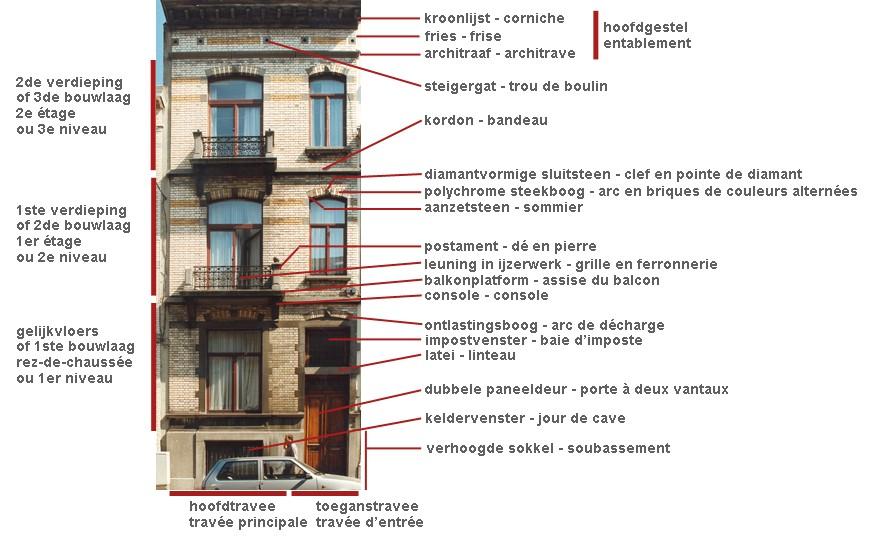 Les principaux éléments de la façade de composition asymétrique, rue d\'Espagne 18, Saint-Gilles.