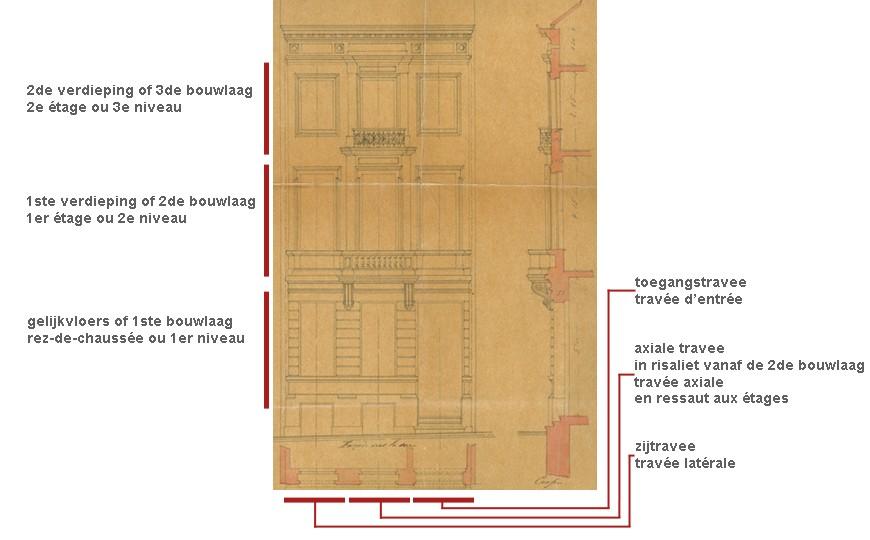 Les principales divisions d\'une façade, rue Berckmans 87, Saint-Gilles, ACSG/Urb.  2912 (1875).